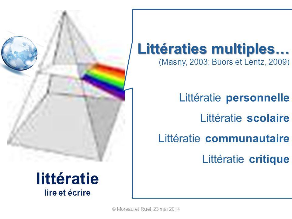 © Moreau et Ruel, 23 mai 2014 littératie lire et écrire Littératies multiples… (Masny, 2003; Buors et Lentz, 2009) Littératie personnelle Littératie s