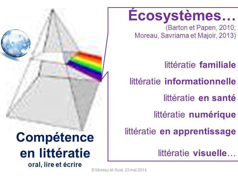 © Moreau et Ruel, 23 mai 2014 Compétence en littératie oral, lire et écrire Écosystèmes… (Barton et Papen, 2010; Moreau, Savriama et Majoir, 2013) lit