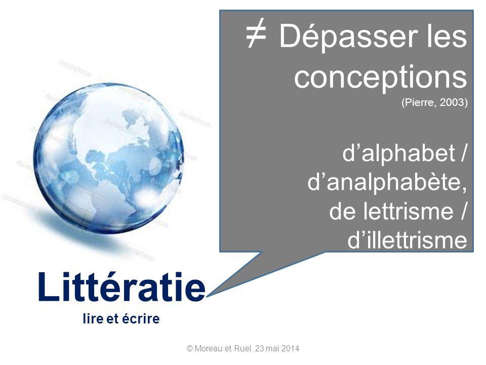 © Moreau et Ruel, 23 mai 2014 Littératie lire et écrire Dépasser les conceptions (Pierre, 2003) dalphabet / danalphabète, de lettrisme / dillettrisme