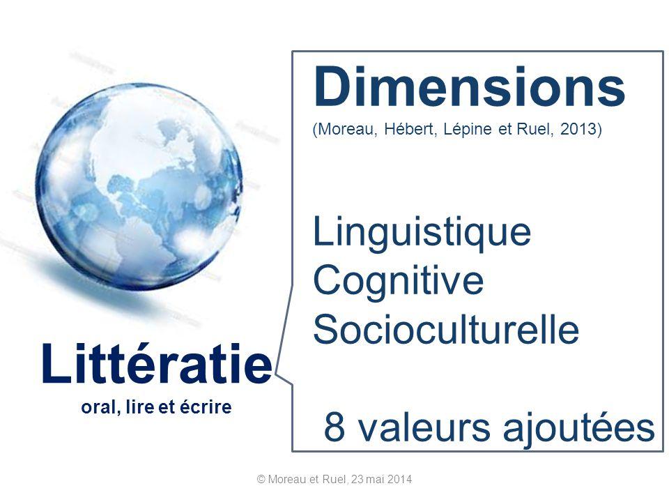 © Moreau et Ruel, 23 mai 2014 Littératie oral, lire et écrire Dimensions (Moreau, Hébert, Lépine et Ruel, 2013) Linguistique Cognitive Socioculturelle