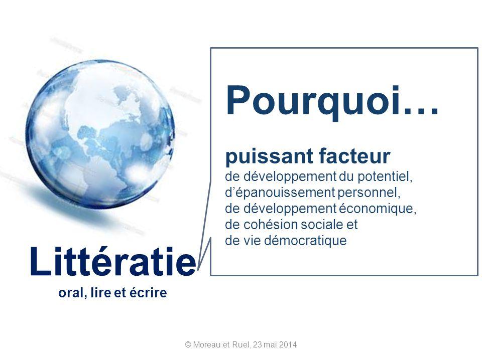 © Moreau et Ruel, 23 mai 2014 Littératie oral, lire et écrire Pourquoi… puissant facteur de développement du potentiel, dépanouissement personnel, de