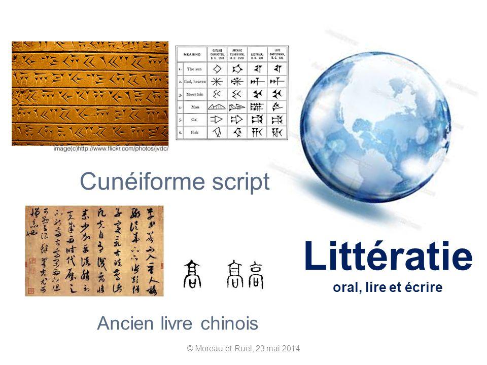 © Moreau et Ruel, 23 mai 2014 Littératie oral, lire et écrire Cunéiforme script Ancien livre chinois