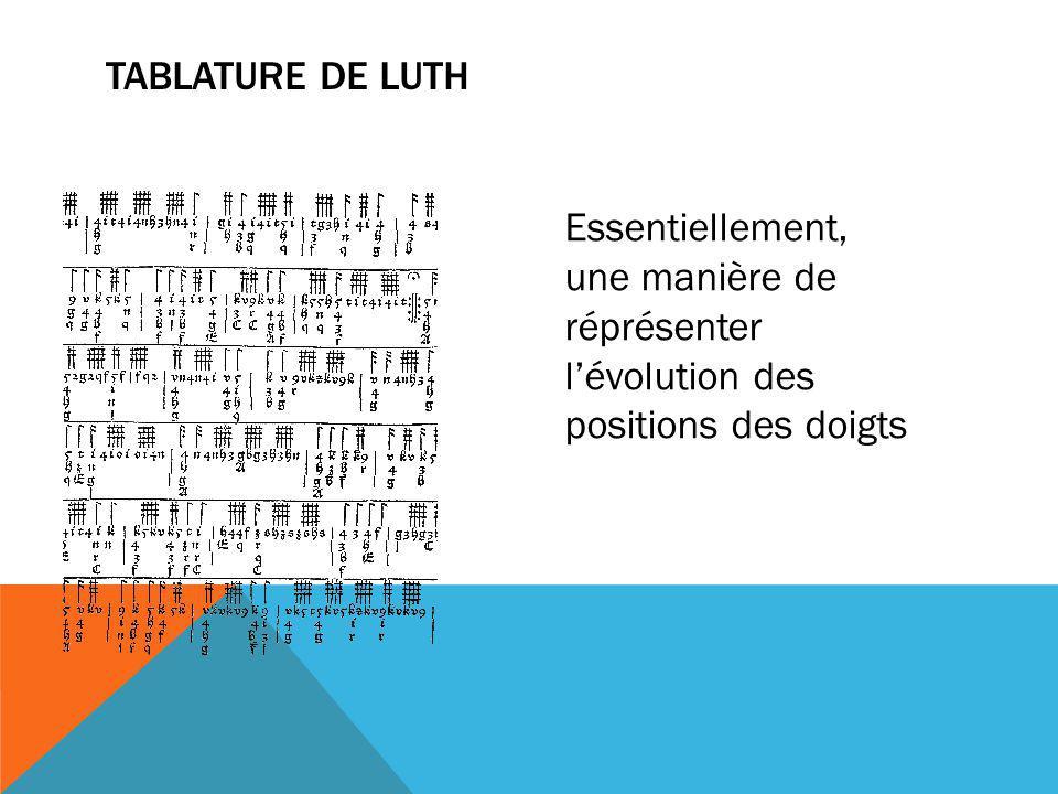 TABLATURE DE LUTH Essentiellement, une manière de réprésenter lévolution des positions des doigts