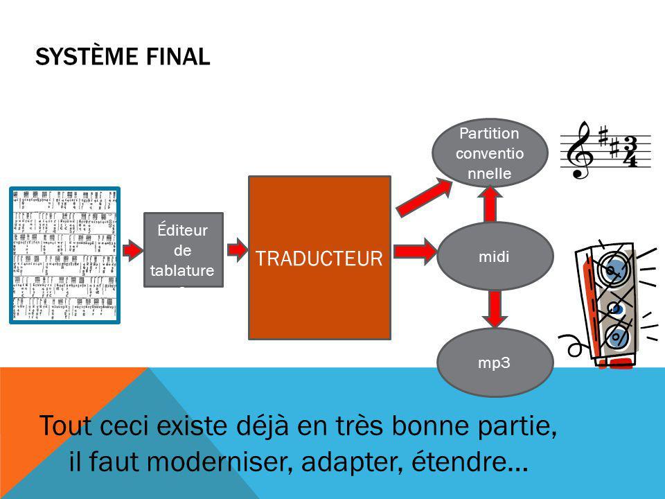 SYSTÈME FINAL TRADUCTEUR Partition conventio nnelle midi mp3 Éditeur de tablature s Tout ceci existe déjà en très bonne partie, il faut moderniser, adapter, étendre…
