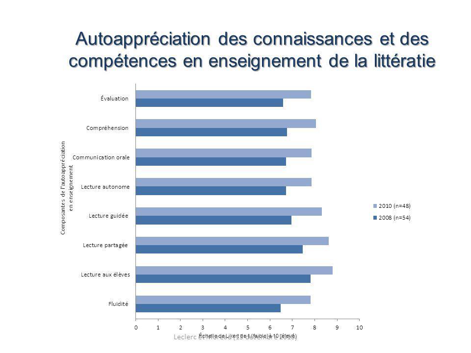 Autoappréciation des connaissances et des compétences en enseignement de la littératie Leclerc et Moreau (13 décembre 2010)