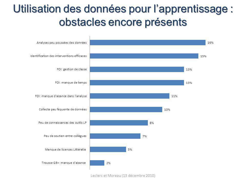 Utilisation des données pour lapprentissage : obstacles encore présents Leclerc et Moreau (13 décembre 2010)
