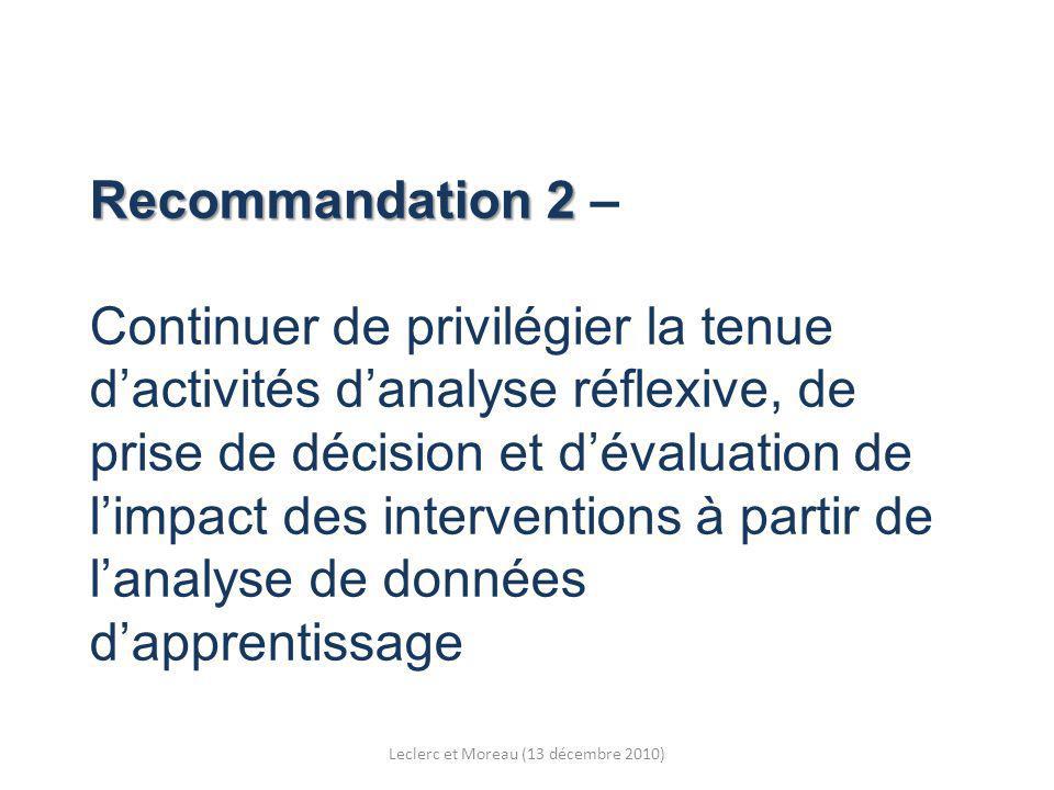 Recommandation 2 Recommandation 2 – Continuer de privilégier la tenue dactivités danalyse réflexive, de prise de décision et dévaluation de limpact des interventions à partir de lanalyse de données dapprentissage Leclerc et Moreau (13 décembre 2010)