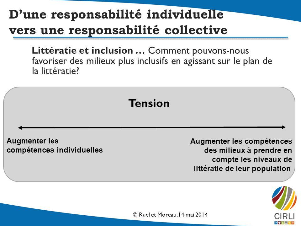 18 Dune responsabilité individuelle vers une responsabilité collective Littératie et inclusion … Comment pouvons-nous favoriser des milieux plus inclusifs en agissant sur le plan de la littératie.