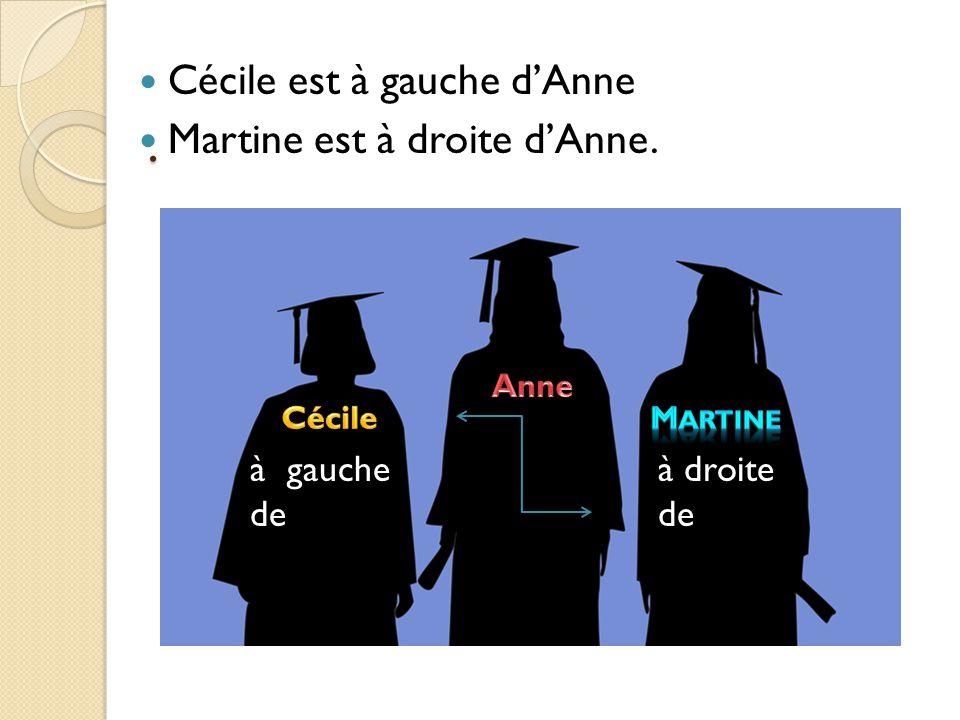 . Cécile est à gauche dAnne Martine est à droite dAnne. à gauche de de à droite de