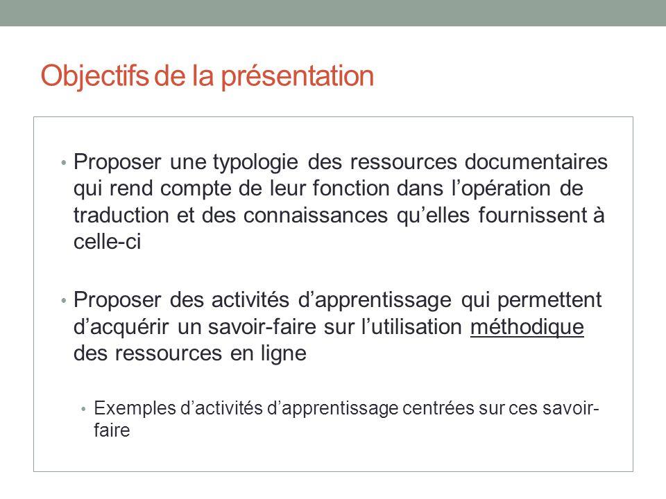 Objectifs de la présentation Proposer une typologie des ressources documentaires qui rend compte de leur fonction dans lopération de traduction et des