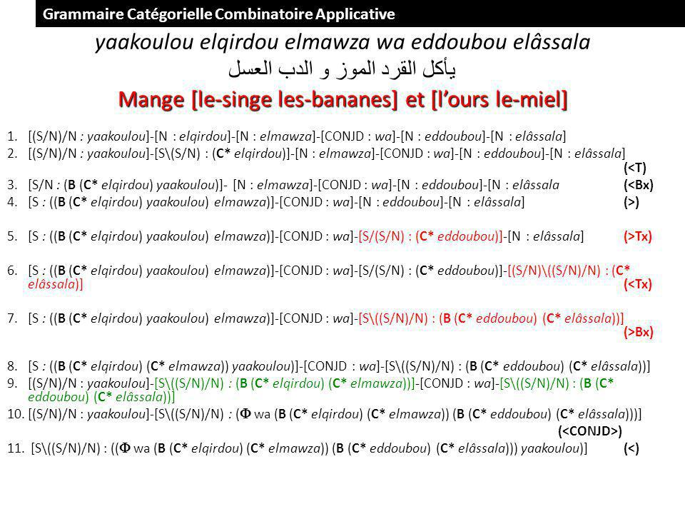 Mange [le-singe les-bananes] et [lours le-miel] yaakoulou elqirdou elmawza wa eddoubou elâssala الموز و الدب العسل القرد يأكل Mange [le-singe les-bananes] et [lours le-miel] 1.[(S/N)/N : yaakoulou]-[N : elqirdou]-[N : elmawza]-[CONJD : wa]-[N : eddoubou]-[N : elâssala] 2.[(S/N)/N : yaakoulou]-[S\(S/N) : (C* elqirdou)]-[N : elmawza]-[CONJD : wa]-[N : eddoubou]-[N : elâssala] (<T) 3.[S/N : (B (C* elqirdou) yaakoulou)]- [N : elmawza]-[CONJD : wa]-[N : eddoubou]-[N : elâssala(<Bx) 4.[S : ((B (C* elqirdou) yaakoulou) elmawza)]-[CONJD : wa]-[N : eddoubou]-[N : elâssala](>) 5.[S : ((B (C* elqirdou) yaakoulou) elmawza)]-[CONJD : wa]-[S/(S/N) : (C* eddoubou)]-[N : elâssala](>Tx) 6.[S : ((B (C* elqirdou) yaakoulou) elmawza)]-[CONJD : wa]-[S/(S/N) : (C* eddoubou)]-[(S/N)\((S/N)/N) : (C* elâssala)] (<Tx) 7.[S : ((B (C* elqirdou) yaakoulou) elmawza)]-[CONJD : wa]-[S\((S/N)/N) : (B (C* eddoubou) (C* elâssala))] (>Bx) 8.[S : ((B (C* elqirdou) (C* elmawza)) yaakoulou)]-[CONJD : wa]-[S\((S/N)/N) : (B (C* eddoubou) (C* elâssala))] 9.[(S/N)/N : yaakoulou]-[S\((S/N)/N) : (B (C* elqirdou) (C* elmawza))]-[CONJD : wa]-[S\((S/N)/N) : (B (C* eddoubou) (C* elâssala))] 10.[(S/N)/N : yaakoulou]-[S\((S/N)/N) : ( wa (B (C* elqirdou) (C* elmawza)) (B (C* eddoubou) (C* elâssala)))] ( ) 11.