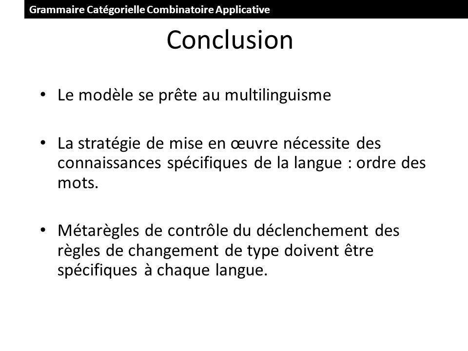 Conclusion Le modèle se prête au multilinguisme La stratégie de mise en œuvre nécessite des connaissances spécifiques de la langue : ordre des mots.
