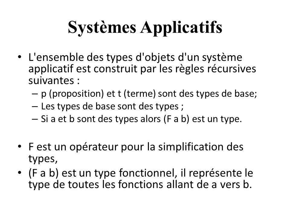 Systèmes Applicatifs L ensemble des types d objets d un système applicatif est construit par les règles récursives suivantes : – p (proposition) et t (terme) sont des types de base; – Les types de base sont des types ; – Si a et b sont des types alors (F a b) est un type.
