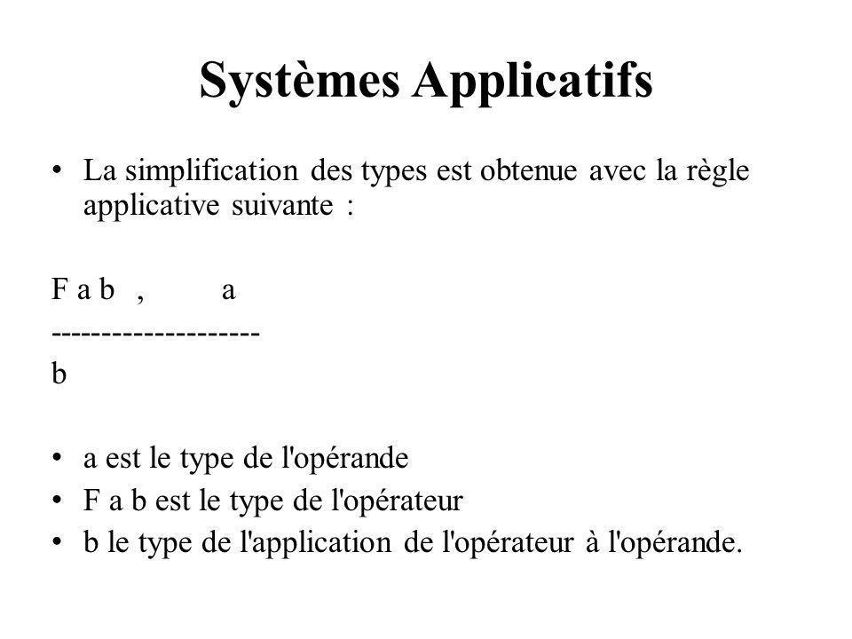 Systèmes Applicatifs La simplification des types est obtenue avec la règle applicative suivante : F a b,a -------------------- b a est le type de l opérande F a b est le type de l opérateur b le type de l application de l opérateur à l opérande.