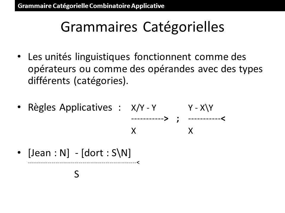 Grammaires Catégorielles Les unités linguistiques fonctionnent comme des opérateurs ou comme des opérandes avec des types différents (catégories).