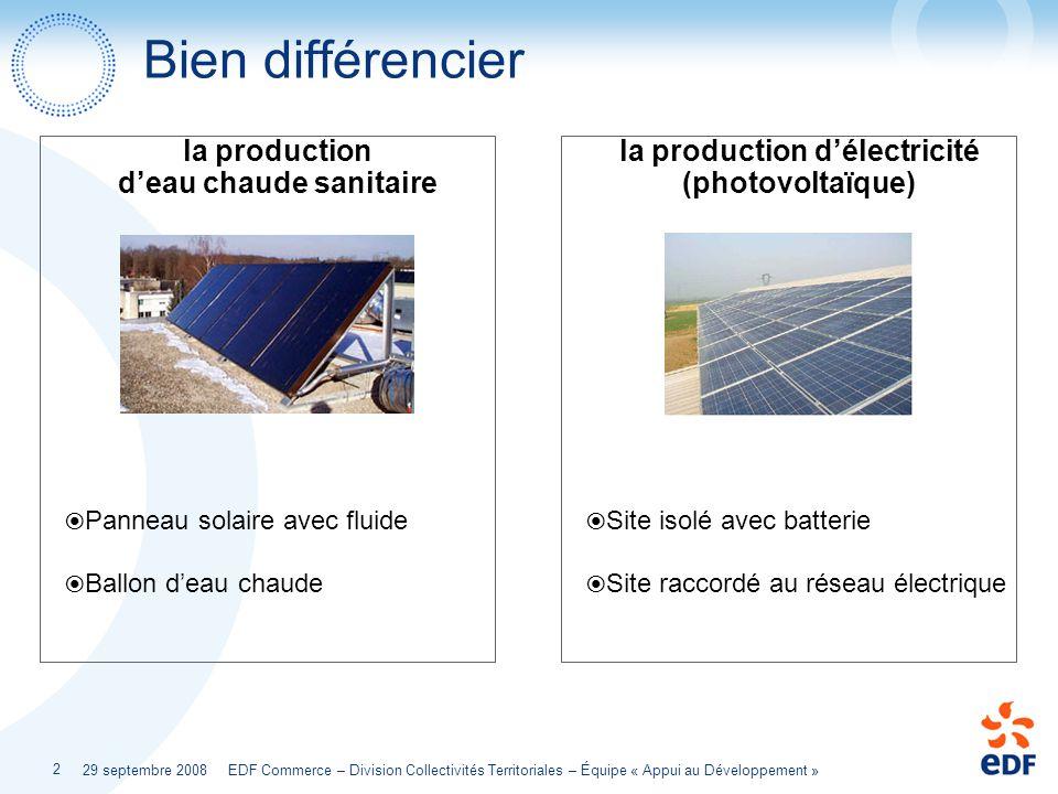 29 septembre 2008 EDF Commerce – Division Collectivités Territoriales – Équipe « Appui au Développement » 2 la production délectricité (photovoltaïque