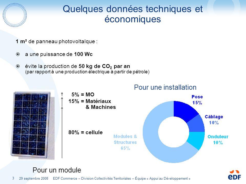 29 septembre 2008 EDF Commerce – Division Collectivités Territoriales – Équipe « Appui au Développement » 4 Le productible en France Compris entre 900 et 1300 kWh/kWc Tarif base 2006 .