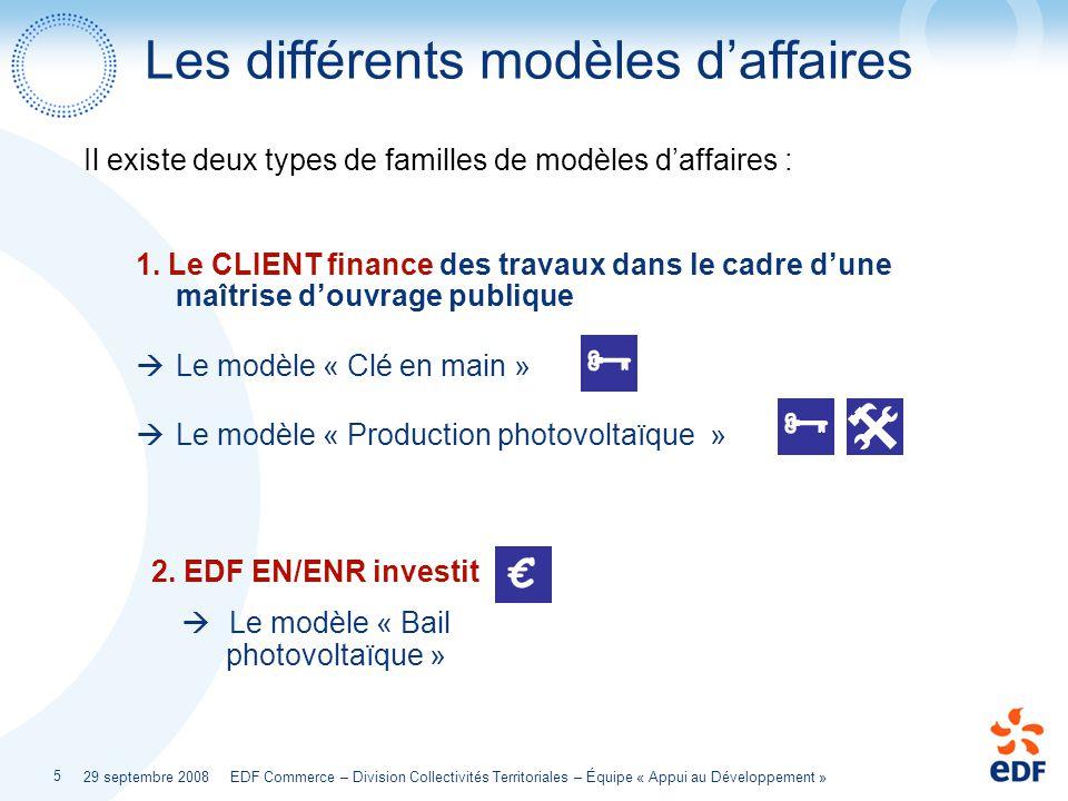 29 septembre 2008 EDF Commerce – Division Collectivités Territoriales – Équipe « Appui au Développement » 5 Les différents modèles daffaires Il existe
