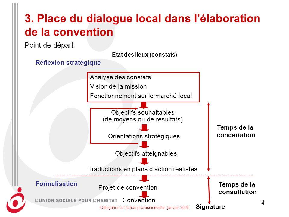 Délégation à l action professionnelle - janvier 2008 4 3.