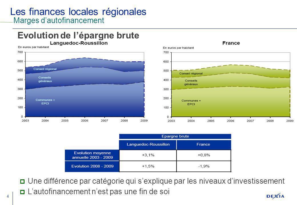 4 Les finances locales régionales Marges dautofinancement Une différence par catégorie qui sexplique par les niveaux dinvestissement Lautofinancement nest pas une fin de soi Evolution de lépargne brute
