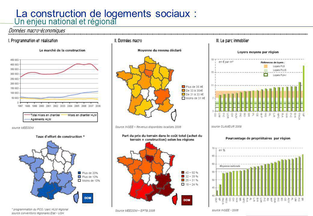 7 La construction de logements sociaux : Un enjeu national et régional