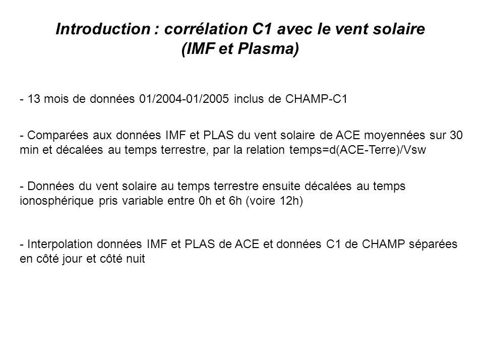 - 13 mois de données 01/2004-01/2005 inclus de CHAMP-C1 - Comparées aux données IMF et PLAS du vent solaire de ACE moyennées sur 30 min et décalées au temps terrestre, par la relation temps=d(ACE-Terre)/Vsw - Données du vent solaire au temps terrestre ensuite décalées au temps ionosphérique pris variable entre 0h et 6h (voire 12h) - Interpolation données IMF et PLAS de ACE et données C1 de CHAMP séparées en côté jour et côté nuit Introduction : corrélation C1 avec le vent solaire (IMF et Plasma)