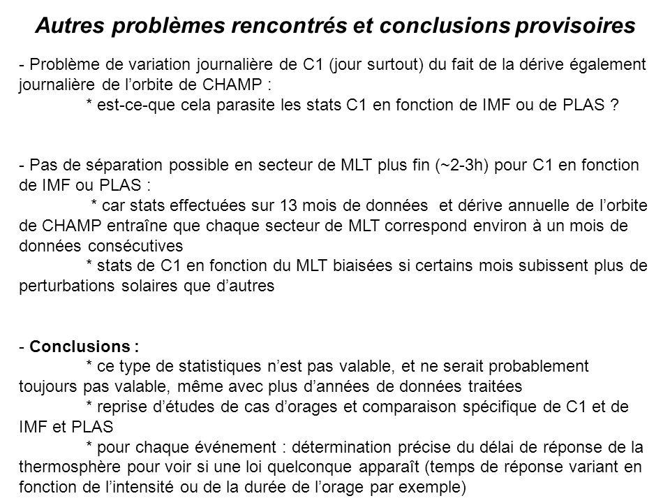 - Problème de variation journalière de C1 (jour surtout) du fait de la dérive également journalière de lorbite de CHAMP : * est-ce-que cela parasite les stats C1 en fonction de IMF ou de PLAS .