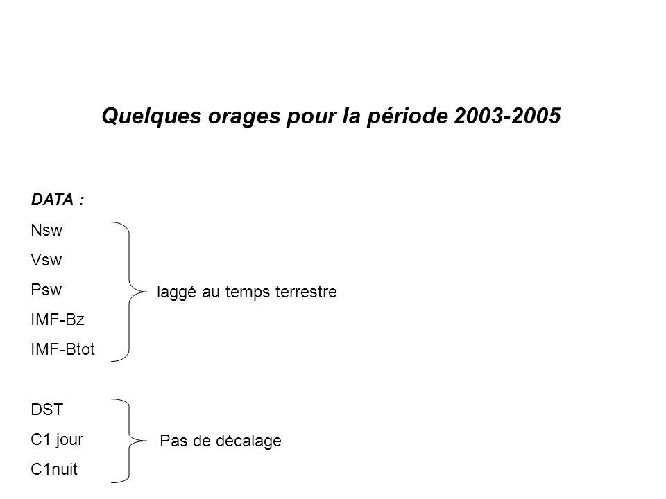 Quelques orages pour la période 2003-2005 DATA : Nsw Vsw Psw IMF-Bz IMF-Btot DST C1 jour C1nuit laggé au temps terrestre Pas de décalage