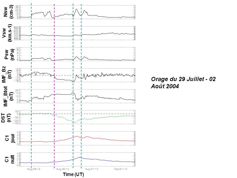 Orage du 29 Juillet - 02 Août 2004 IMF_Bz (nT) IMF_Btot (nT) Psw (nPa) Vsw (km.s-1) Nsw (cm-3) DST (nT) C1 jour C1 nuit Time (UT)