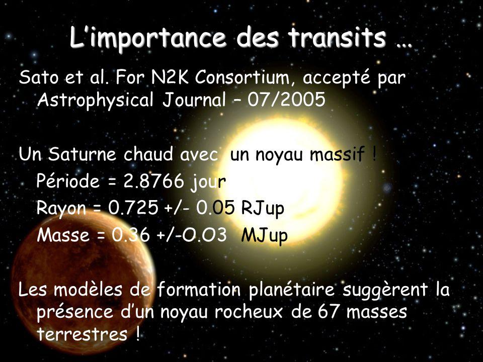 Les 9 planètes caractérisées