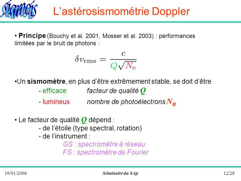 19/01/2006Séminaire du SAp11/28 Observations au Dôme C -1- 2009/2010 Projet intégré dastérosismologie, avec un « petit » télescope, sismomètre dédié -2- A lhorizon 2010/2012 : télescope de la classe 2-m avec un spectropolarimètre IPEV (Institut Paul-Emile Victor) - gère la base Concordia - subventionne le fonctionnement des projets scientifiques INSU / Groupe Antarctique - promeut les observations au Dôme C - doit identifier des projets pour commencer lexploitation astronomique du site PNPS : - conseille le développement rapide dun astérosismomètre au Dôme C