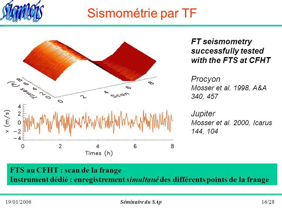 19/01/2006Séminaire du SAp15/28 Sismométrie par transformée de Fourier Le signal Doppler est recherché dans linterférogramme dune portion du spectre stellaire FS : sismométrie par TF