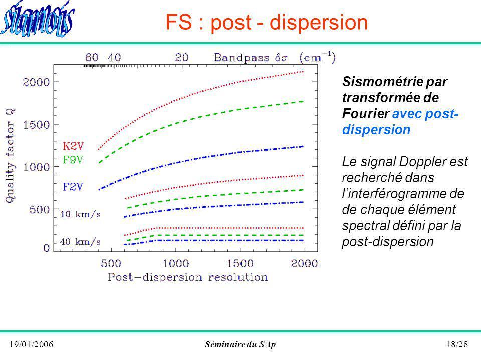 19/01/2006Séminaire du SAp17/28 ( Mosser et al.