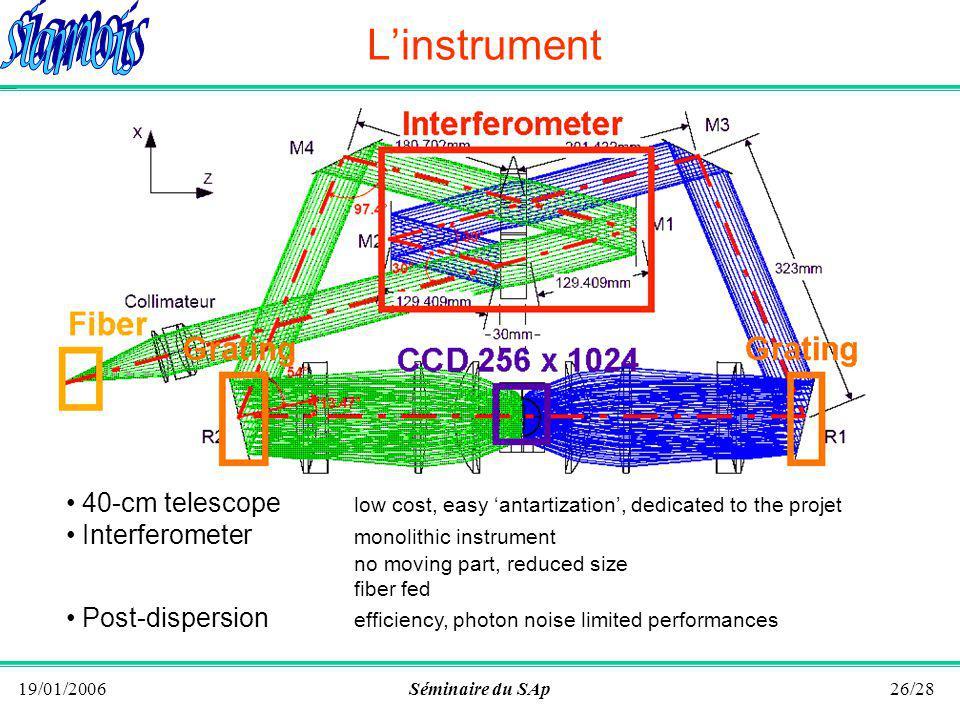 19/01/2006Séminaire du SAp25/28 Cibles 1) Etoiles K à F, de classe IV et V : oscillations de type solaire 2) Géantes rouges 3) Cibles de type delta-Scuti