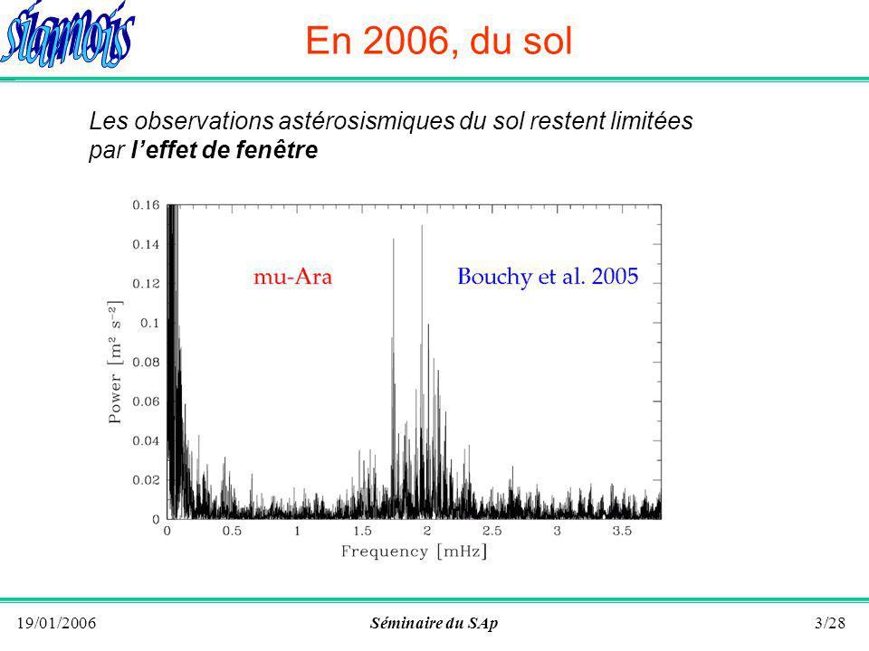 19/01/2006Séminaire du SAp2/28 PLAN Quel programme dastérosismologie mener après COROT .