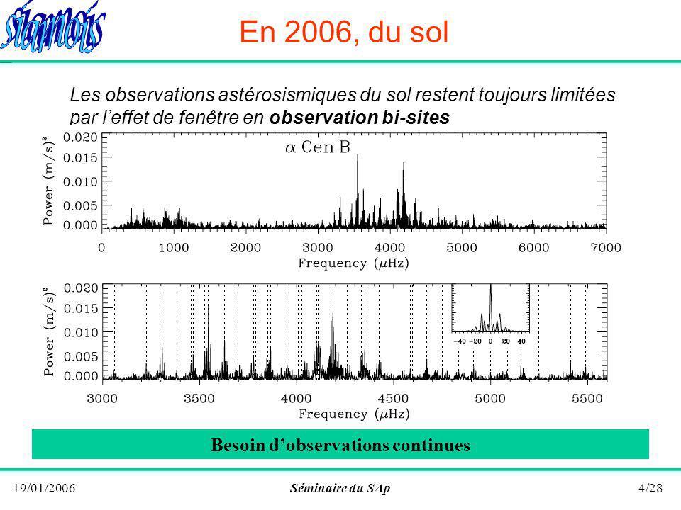 19/01/2006Séminaire du SAp3/28 En 2006, du sol Les observations astérosismiques du sol restent limitées par leffet de fenêtre