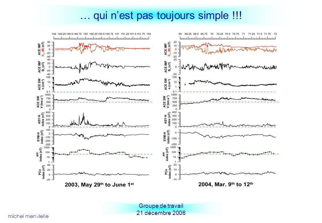 michel menvielle Groupe de travail 21 décembre 2006 Utilisation des seuls indices magnétiques : quelques pistes Définition dun évènement : privilégier les indices qui mesurent le transfert dénergie du vent solaire vers la magnétosphère, ou à lintérieur de la magnétosphère : am et ASY-H (+ AE lorsque disponible) –am : période durant laquelle am reste au dessus dun seuil donné(40 nT ??), mais la fin de lévènement est souvent mal définie ; –ASY-H : période durant laquelle lindice reste au dessus dun seuil donné (qui reste à déterminer) avec une variabilité significative.