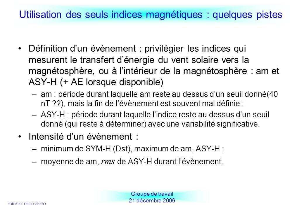 michel menvielle Groupe de travail 21 décembre 2006 Distribution des indices am Evènement du mois (0.42%)168 nT de lannée (0.035%)402 nT du cycle (0.003 %)551 nT