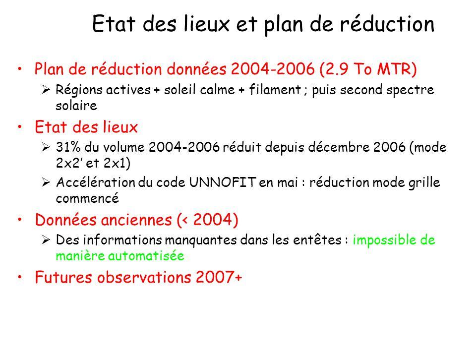 Etat des lieux et plan de réduction Plan de réduction données 2004-2006 (2.9 To MTR) Régions actives + soleil calme + filament ; puis second spectre s