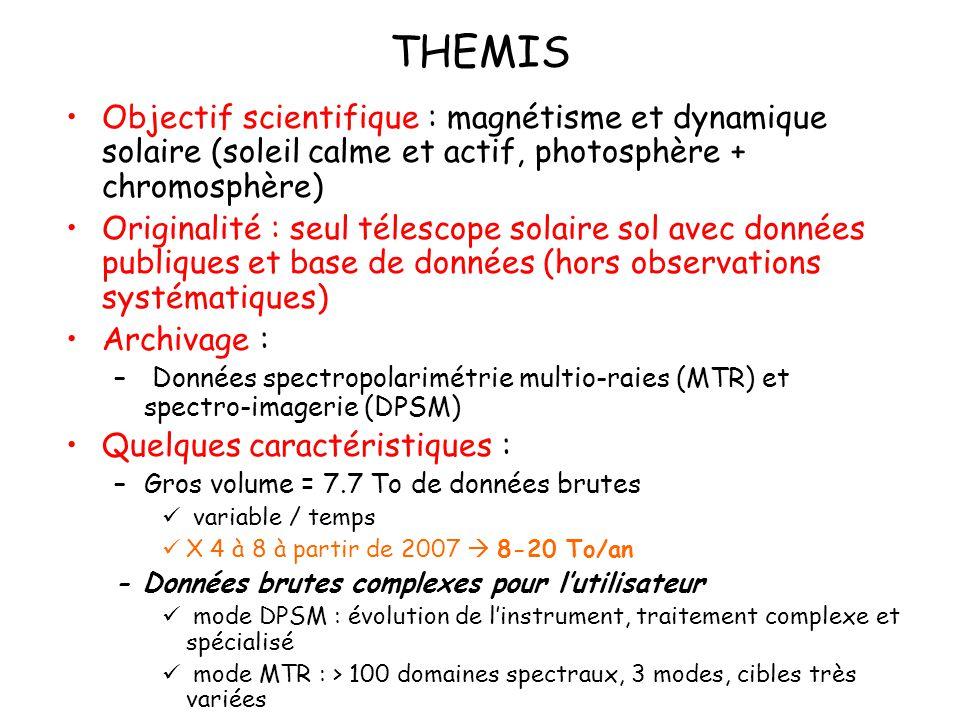 THEMIS Objectif scientifique : magnétisme et dynamique solaire (soleil calme et actif, photosphère + chromosphère) Originalité : seul télescope solair