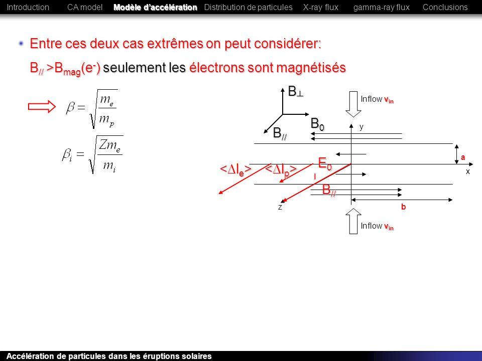 y x a b l z v in Inflow v in E0E0E0E0 B // Entre ces deux cas extrêmes on peut considérer: B // >B mag (e - ) seulement les électrons sont magnétisés