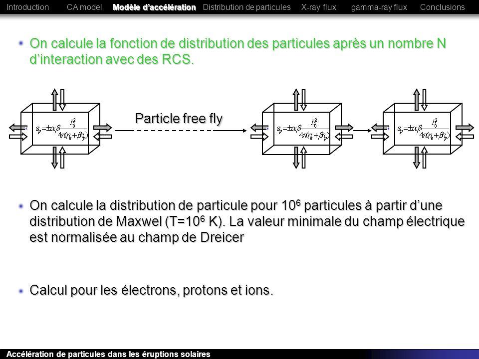 On calcule la fonction de distribution des particules après un nombre N dinteraction avec des RCS. On calcule la distribution de particule pour 10 6 p