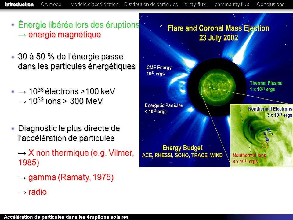 Mécanisme daccélération sont découplés du processus de libération dénergie: - Stochastique - champ E Direct dans une RCS (Speiser, 1965, Zharkova et al, 2001) - chocs Exemple de spectre X (RHESSI) Exemple de spectre γ (RHESSI) Diagnostic des électrons 28 octobre 2003 Diagnostic des ions CA modelModèle daccélérationDistribution de particulesConclusionsIntroductionX-ray fluxgamma-ray flux Accélération de particules dans les éruptions solaires