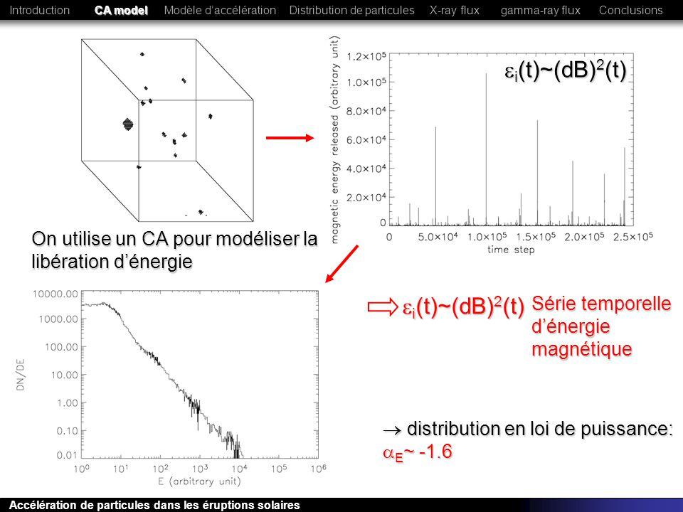 Principe de base de laccélération pour un seul site: B 0 =dB avec Région daccélération Magnetic energy flux Particle energy flux Le champ électrique est donné, pour une seule région daccélération, par: Longueur moyenne daccélération sur le nombre de particule Énergie magnétique libérée dB = B 0 (CA) CA model Modèle daccélération Distribution de particulesConclusionsIntroductionX-ray fluxgamma-ray flux Accélération de particules dans les éruptions solaires