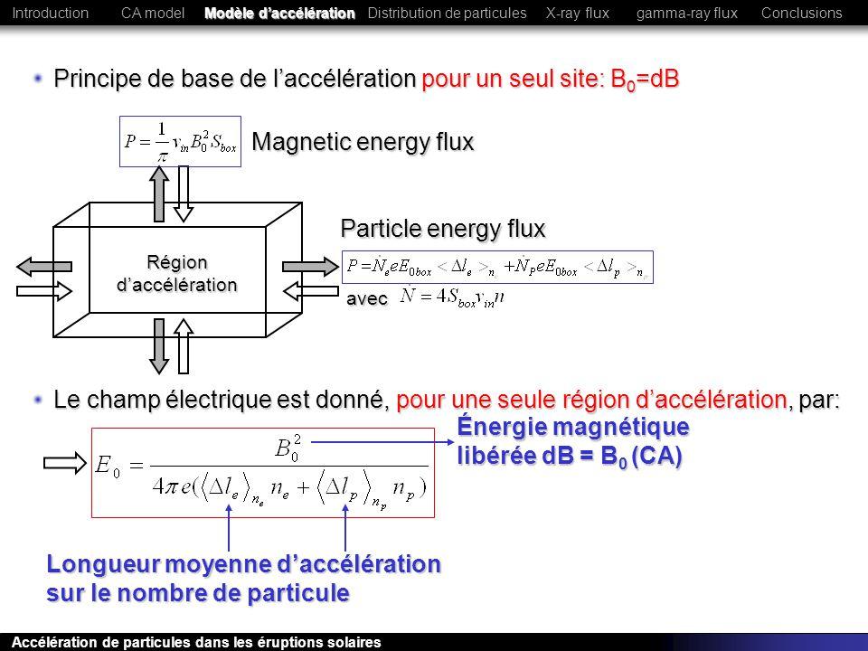 +/- : particule peut gagner ou perdre de lénergie dans la « boite » La densité de probabilité caractérise le processus daccélération On présente ici les résultats pour p(Δl)=[0,1]=α Mécanisme daccélération (RCS) CA Model gain dénergie pour une particule : CA model Modèle daccélération Distribution de particulesConclusionsIntroductionX-ray fluxgamma-ray flux Accélération de particules dans les éruptions solaires