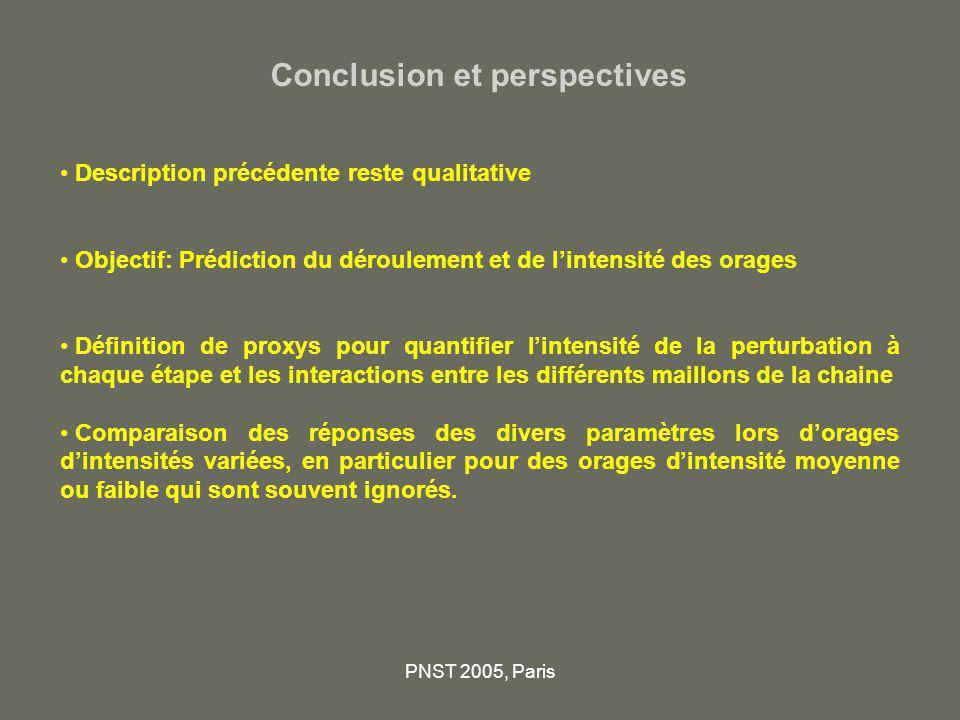 PNST 2005, Paris Conclusion et perspectives Description précédente reste qualitative Objectif: Prédiction du déroulement et de lintensité des orages D