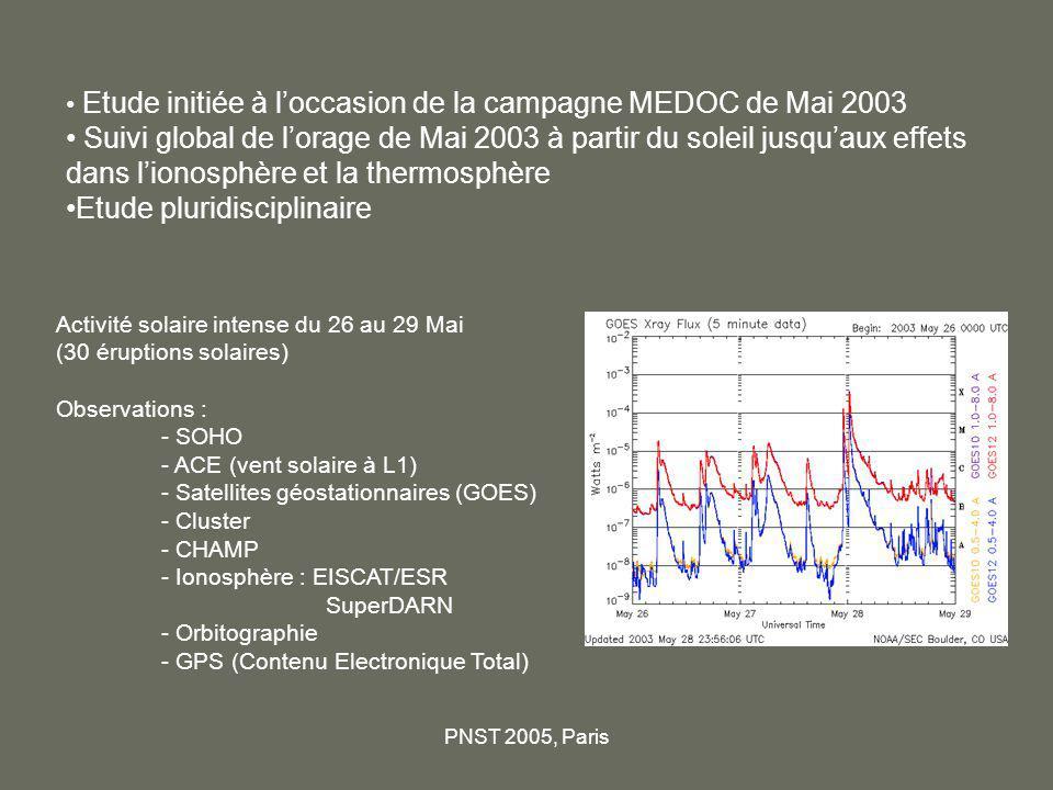 PNST 2005, Paris TECIrrégularités Freinage satellites Densité Thermosphère Orage magnétique Reconnexion Soleil Magnétosphère Ionosphère - Atmosphère Flux X CME Précipitations IMF Compression Courants et convection Courant annulaire Scintillations Absorption HF
