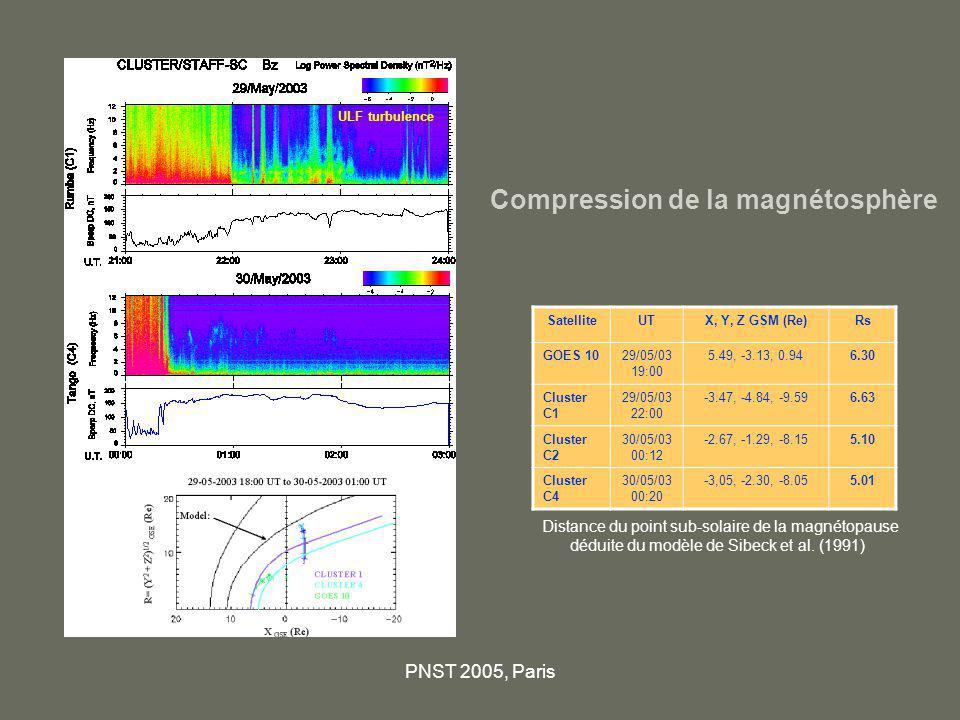 PNST 2005, Paris SatelliteUTX, Y, Z GSM (Re)Rs GOES 1029/05/03 19:00 5.49, -3.13, 0.946.30 Cluster C1 29/05/03 22:00 -3.47, -4.84, -9.596.63 Cluster C