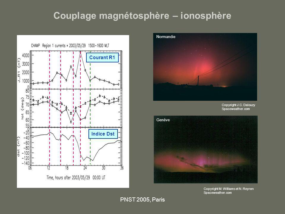 PNST 2005, Paris Couplage magnétosphère – ionosphère Indice Dst Courant R1 Copyright J.C. Dalouzy Spaceweather.com Copyright M. Williams et N. Reyren