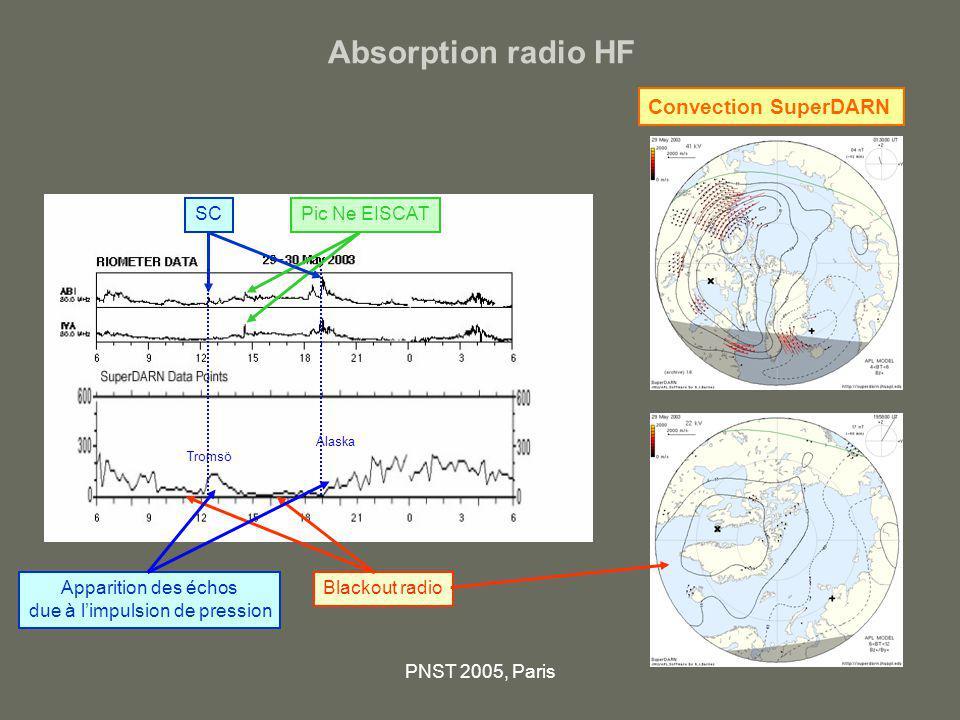 PNST 2005, Paris Absorption radio HF Convection SuperDARN SCPic Ne EISCAT Blackout radioApparition des échos due à limpulsion de pression Tromsö Alask